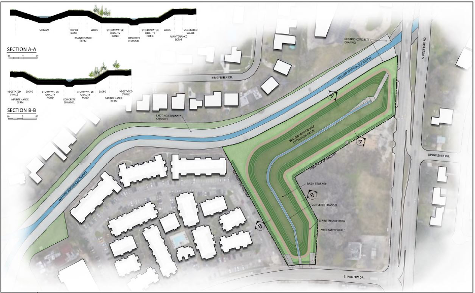 CONSTRUCTION TO BEGIN ON STORMWATER DETENTION BASIN PROJECT IN WILLOW WATERHOLE